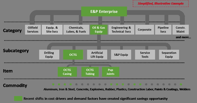 EP_Enterprise_Cost_Model