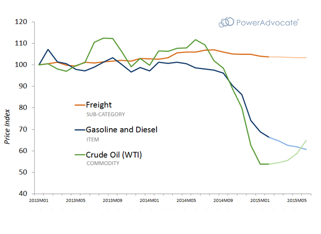 2014-oil-crash