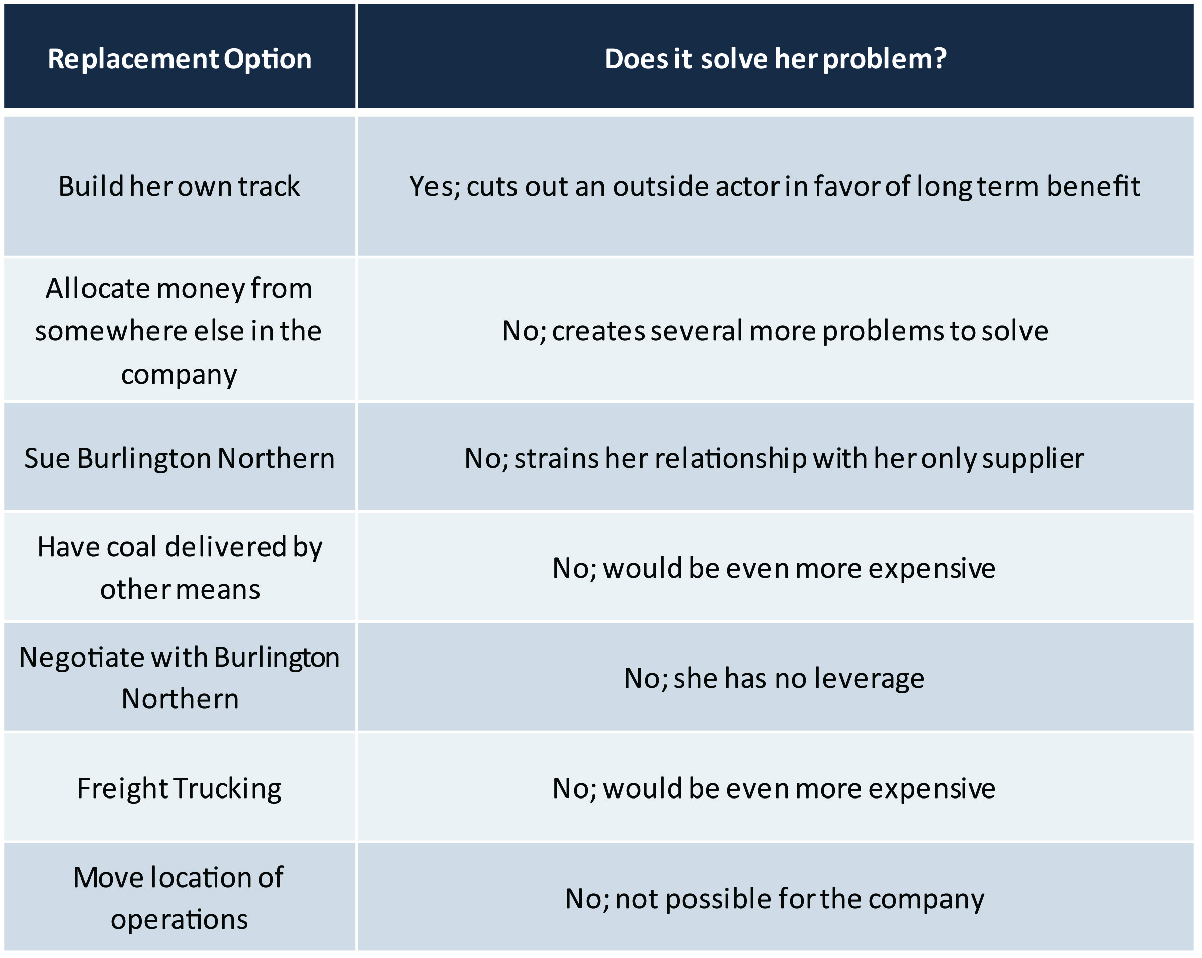 Coal Delivery Options-2.jpg