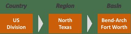 Regional_Picture