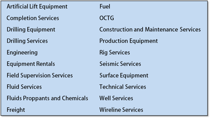 Off-Contract_Categories