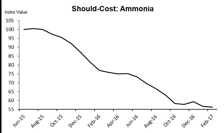 1-Ammonia.jpg.png
