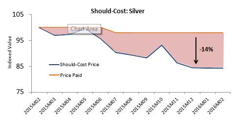 Should-cost_silver.png
