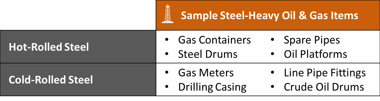 Steel_Items_Table2.png