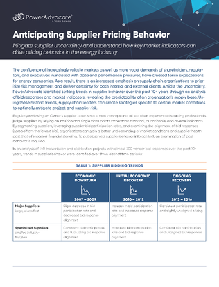 Supplier Behavior Whitepaper vF Page 1 Only
