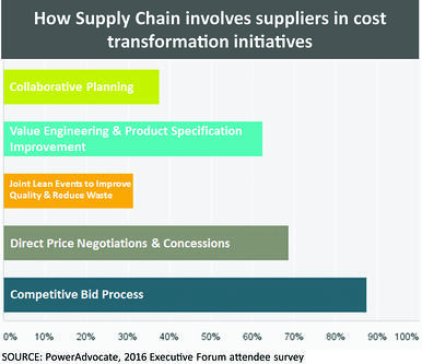 BLOG GRAPHIC - EF16 Post 2 - Supplier engagement (2).jpg