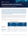 Supplier Pricing Behavior Thumbnail